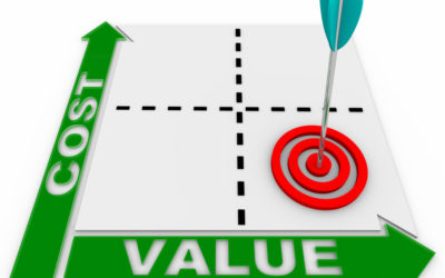 The ROI of Relationship Marketing in the Medical Industry